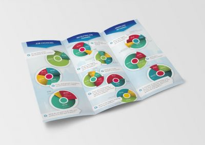 aahoa-trifold-brochure-inside
